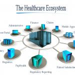 Top Trends in Healthcare Interoperability Solutions Market to 2024 – Dominated by Cerner Corporation (US), Infor, Inc. (US), Allscripts Healthcare Solutions, Inc. (US), Koninklijke Philips NV (Netherlands)