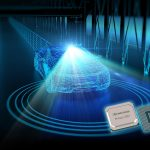 Automotive System-On-Chip Market Size, Revenue, Review, Statistics, Demand Supply and Forecast to 2025