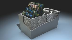 Global Thermal Management Systems Market Production, Revenue, Sales, Share, Demand Supply and Forecast 2025