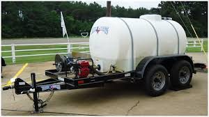 Global Water Trailer Market Outlook 2025: Top Companies, Trends and Growth Factors Details for Business Development