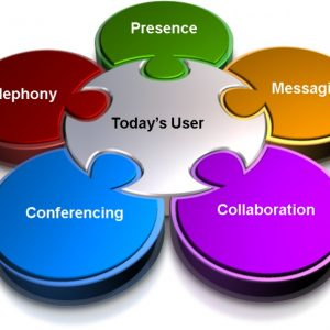 Government and Corporate Sectors To Boost Unified Communications Market