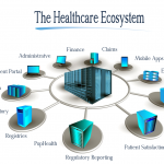 Top Trends in Healthcare Interoperability Solutions Market to 2024 – Dominated by Cerner Corporation (US), Infor, Inc. (US), Allscripts Healthcare Solutions, Inc. (US), Koninklijke Philips NV (Netherlands)