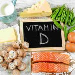 Vitamin D Market to Grow at 7.0% CAGR to 2025 Overview by Functional Food & Beverage, Pharma, Feed and Personal Care Applications