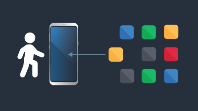 Global Mobile Application Management Market Analysis, Size, Share, Growth Rate, Trends and Forecast 2019-2025